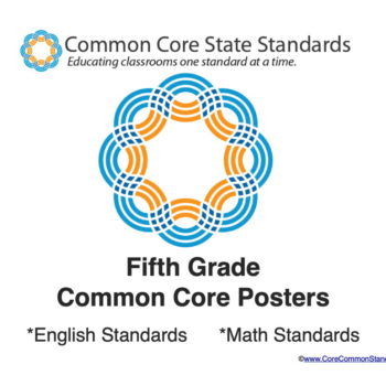 Fifth Grade Common Core Posters