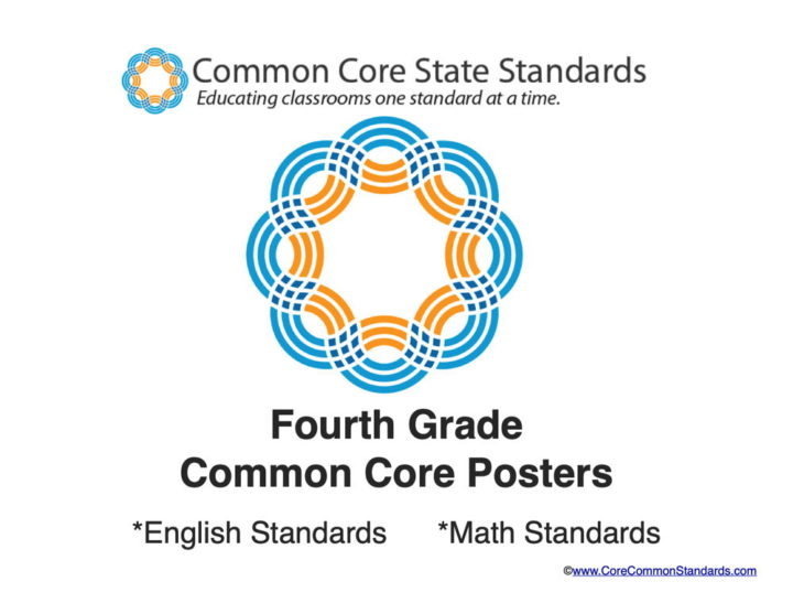 Fourth Grade Common Core Posters