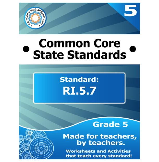 RI.5.7 Fifth Grade Common Core Bundle - Worksheets, Activities ...